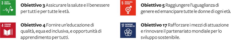 Dai Principi Alle Azioni Agire Nel Presente Guardando Al Futuro Bilancio Di Sostenibilita 2018 Romagna Acqueidentita E Governo Della Sostenibilita